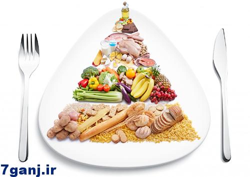نکات مهم تغذیه ای برای سلامت و تناسب اندام