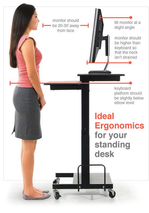 مزایای استفاده از میز ایستاده چیست