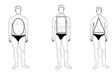 شکل بدن