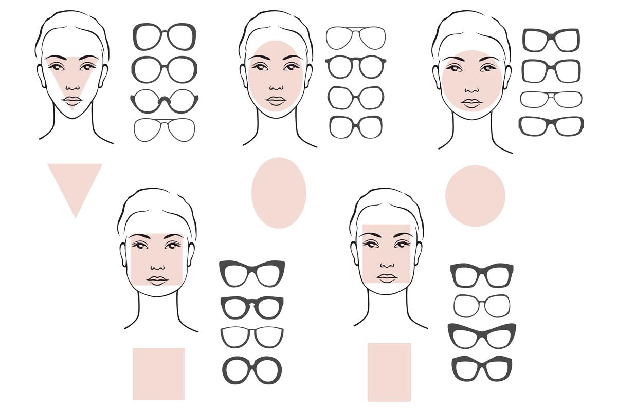 انتخاب عینک طبق فرم صورت